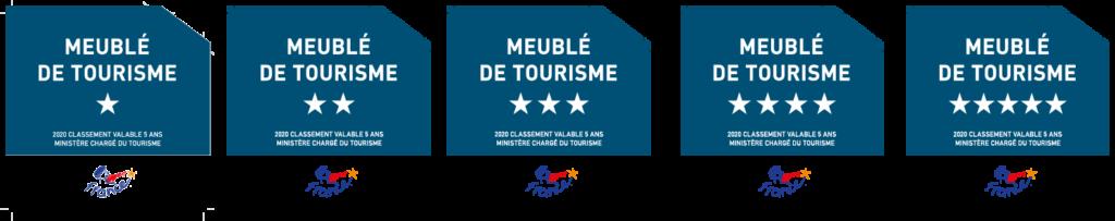 Classement De Meuble De Tourisme Clevacances